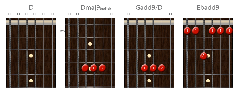 Guitar guitar chords in open d : Open D Tuning | Chords