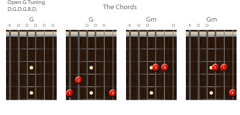 Banjo banjo chords in g : Banjo : banjo chords in open g tuning Banjo Chords In and Banjo ...